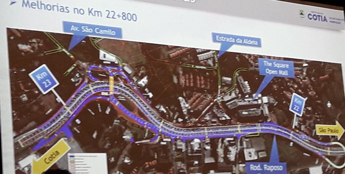 Uma proposta para o Plano de Mobilidade da Raposo Tavares